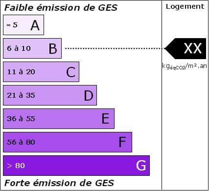 GES_B