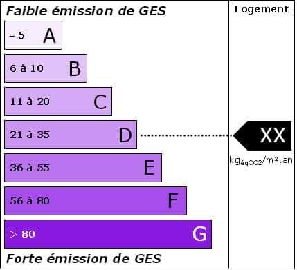 GES_D